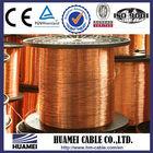 copper covered aluminum Wires / CCA
