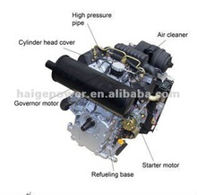 12kw/16.3hp Low-emission water cooled diesel engine with electrical governor