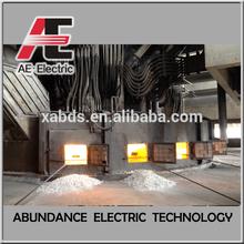 submerged arc furnace SAF / ferroalloy furnace / ferroalloy smelter