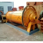 2012 Experieced ball mill plans