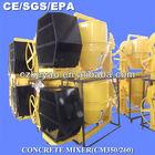 concrete mixer prices in india