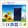 cheap price solar pv module polycrystalline 250W, 250W solar panel price
