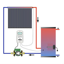2014 split solar hot water heaters,split high pressure solar home systems for hot waters