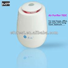 Portable desktop air purifier with negative ion generator