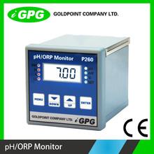 Online PH & EC Monitor