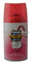 Air Freshener Brands