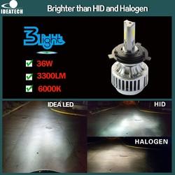 2014 40w 3600lm H4 H7 H8 H9 H10 H11 9004 9005 9006 9007 car led light