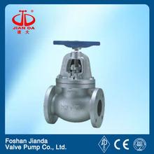 Kitz type threaded end cast iron globe valve