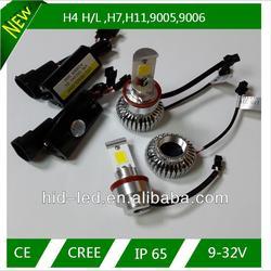 China manufacturers provide cree led headlight for bmw e60