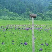 island use wind power turbine production company