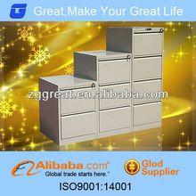 Dec. steel first aid cabinet ,color wardrobe
