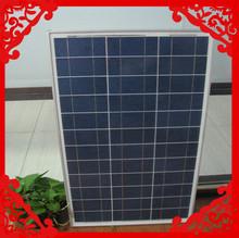 85w price per watt solar panels