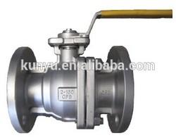 JIS DIN ANSI API forged steel ball valves