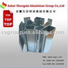 Aluminum Construction Alloy Materials