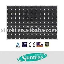 hot sell solar panel