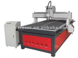 CNC router wood carving machine for furniture industry