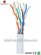 standard cat5e utp/ftp bc/cca/ccau/ccam cable