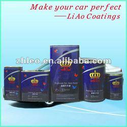 Car Refinish Paint Undercoat