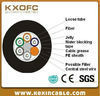 Best price in China cable GYFTY--optical fiber cable prices
