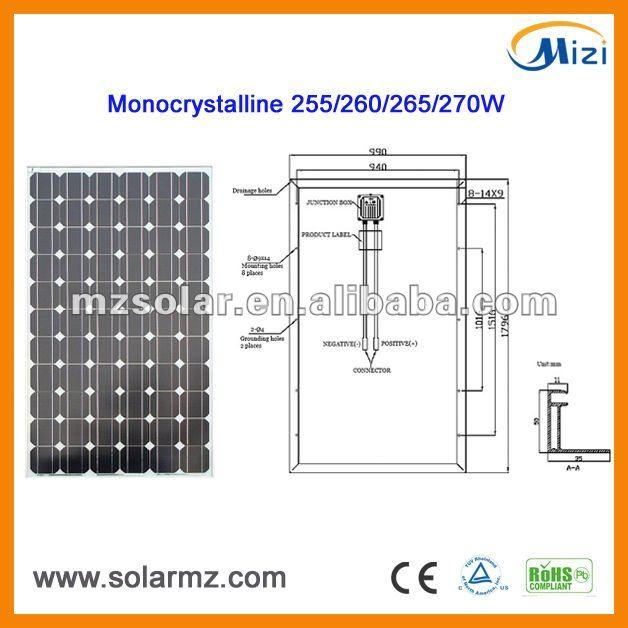 Polycrystalline PV solar moudel solar energy high efficient pv solar panel with CE,ROSH, TUV, UL, ISO9001