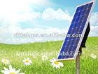 Monocrystalline price per watt solar panels