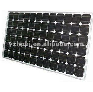 175w Exquisite manufacturers of solar panels
