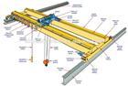 2014 Double Girder Overhead Bridge Crane Factory Price