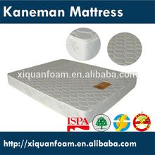 Wholesale High Quality nice design high quality spring mattress