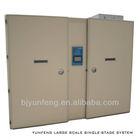 YFDF-38400 Incubator