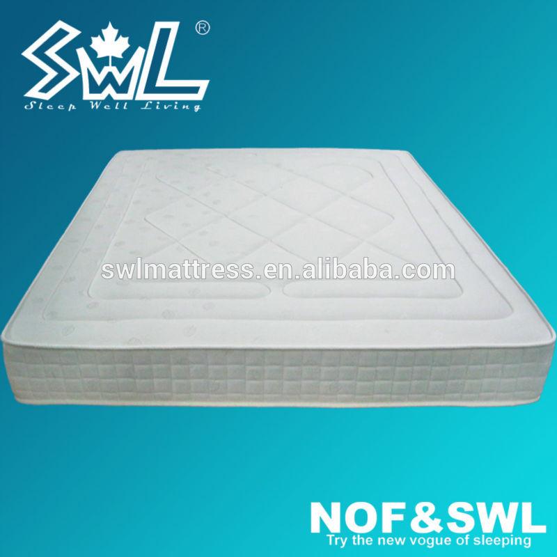 Great Cheap Foam Mattress 800 x 800 · 61 kB · jpeg