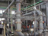 Sodium Hydroxide production machinery/Other Chemical Equipment