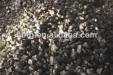CHINA silicon iron 2013 Quality assurance!