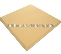 types of wall treatments acoustic wall panel