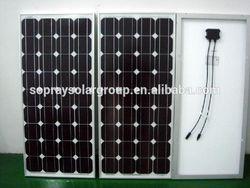 Best price per watt solar panels 250w monocrystalline/pv solar panel