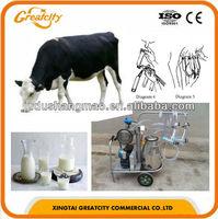 Portable milker/Milking machine for sale
