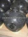 التلك المستخدمة في صناعة الفخار
