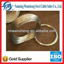 acsr galvanized steel wire astm standard