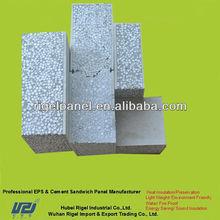 Model building material Foam&Concrete Sandwich Panel for modern buildings