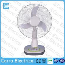 hot selling solar dc fan 14 inch 12V solar powered outdoor fans