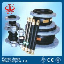 Rubber suspension joints