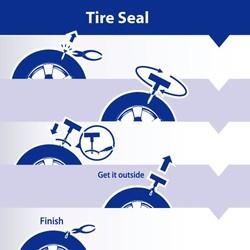 TCAR-65 card packing bicycle and bike tyre repair kits