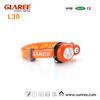 Hot sale led headlamp /head lamp supplier