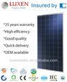300w panel solar de poli PV