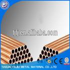 copper pipe price meter