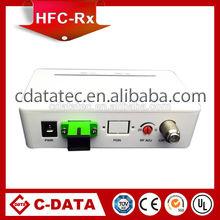 FTTH Optical Node with CATV Fiber Optical Receiver