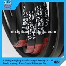 Manufacturer Directory Exporters Seller All kinds of high quality Gates compressor v belt