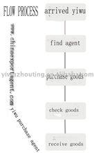 six years yiwu agent
