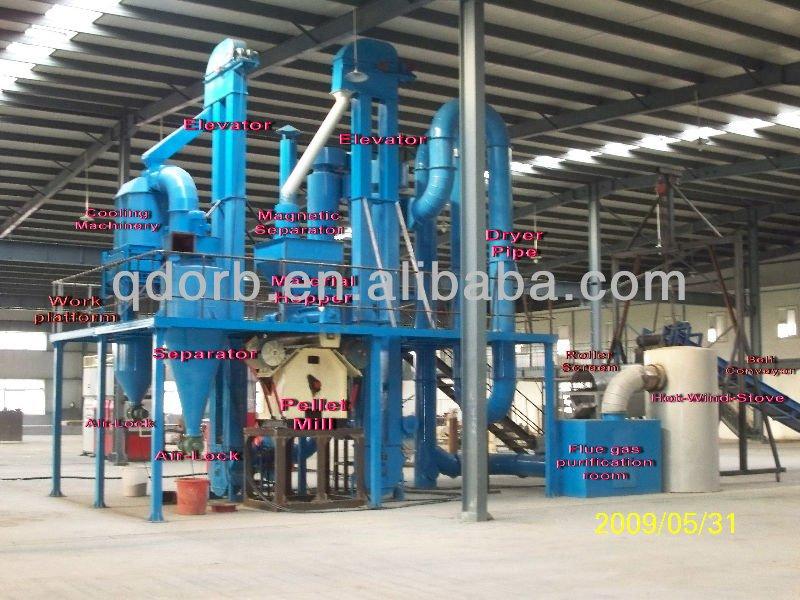 ORB Wood pellet machine