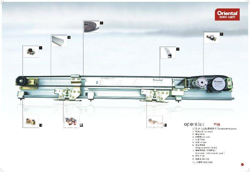 Mecanisme De Porte Coulissante Salle – Portes Coulissantes