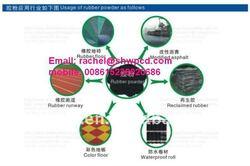automatic car rubber tire crushing machine/ tire crusher
